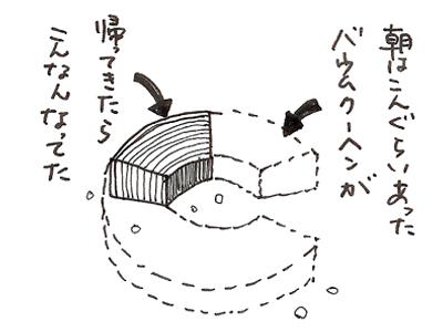 090318-baumkuchen.jpg